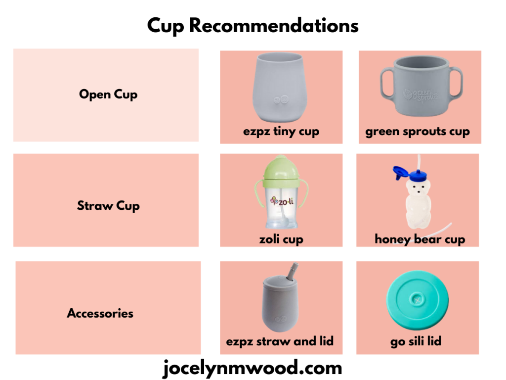 cup recommendations by a speech therapist